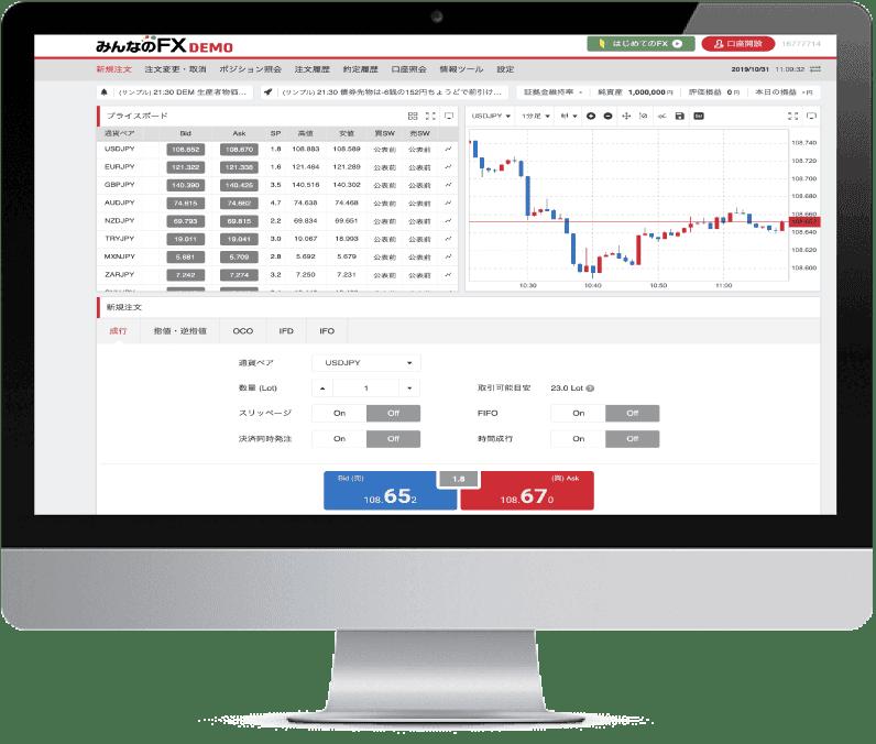デモ取引で使用できるツール
