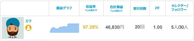トレーダー_収益率No1